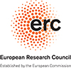 European Research Council, Gender Summit 4 EU supporting organisation